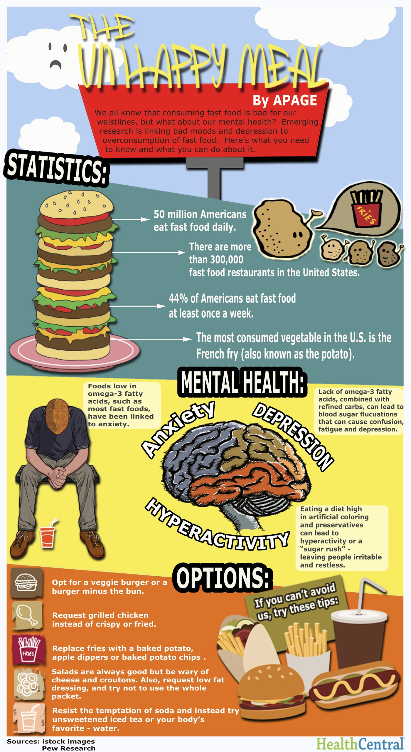 the negative effects of fast food restaurants on our health Effects of junk food on brain health our brain changes when we consume junk food for starters, we can very well become addicted to it - especially food containing sugar.