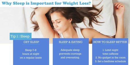 Why-Sleep-Is-Important-for-Weight-Loss